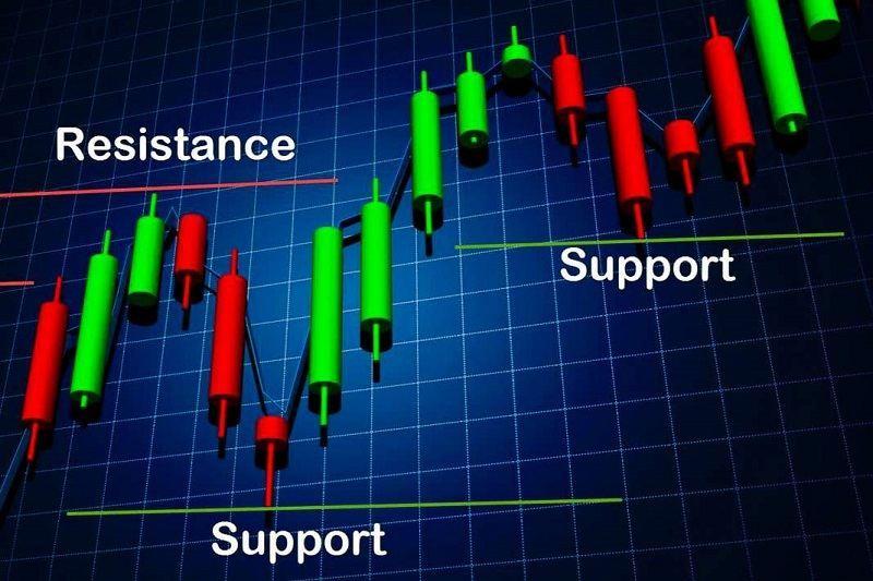 نقاط مقاومت و حمایت