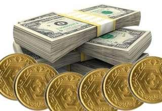 تبعیت سکه از اونس طلا / دلار رشد کرد